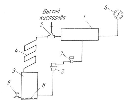 Схема кислородного генератора: